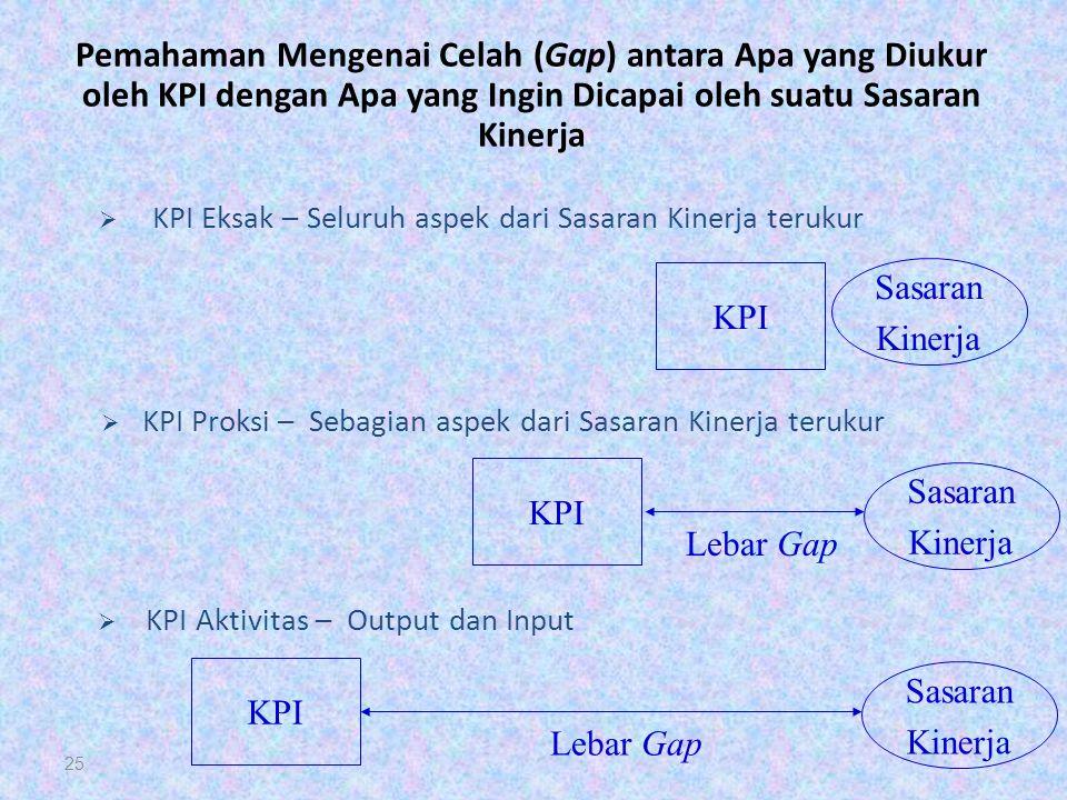 Pemahaman Mengenai Celah (Gap) antara Apa yang Diukur oleh KPI dengan Apa yang Ingin Dicapai oleh suatu Sasaran Kinerja 25 KPI Sasaran Kinerja  KPI E