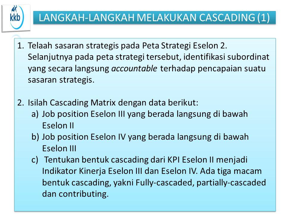 1.Telaah sasaran strategis pada Peta Strategi Eselon 2. Selanjutnya pada peta strategi tersebut, identifikasi subordinat yang secara langsung accounta