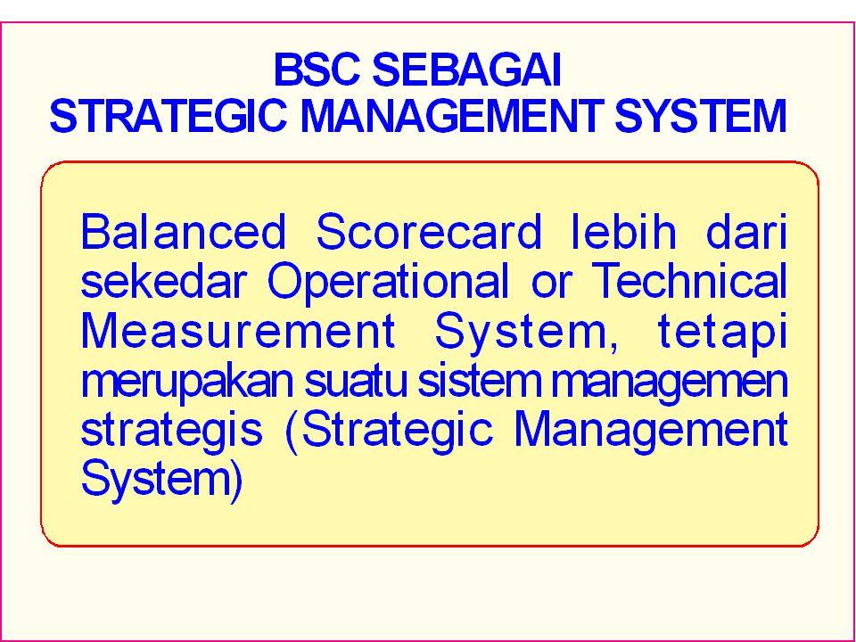 15 MISI VISI STRATEGI Corp.Strategy Map KPI's + Directorate.