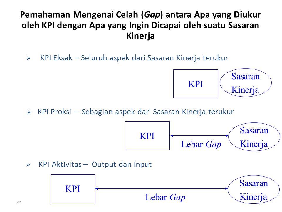 Pemahaman Mengenai Celah (Gap) antara Apa yang Diukur oleh KPI dengan Apa yang Ingin Dicapai oleh suatu Sasaran Kinerja 41 KPI Sasaran Kinerja  KPI E