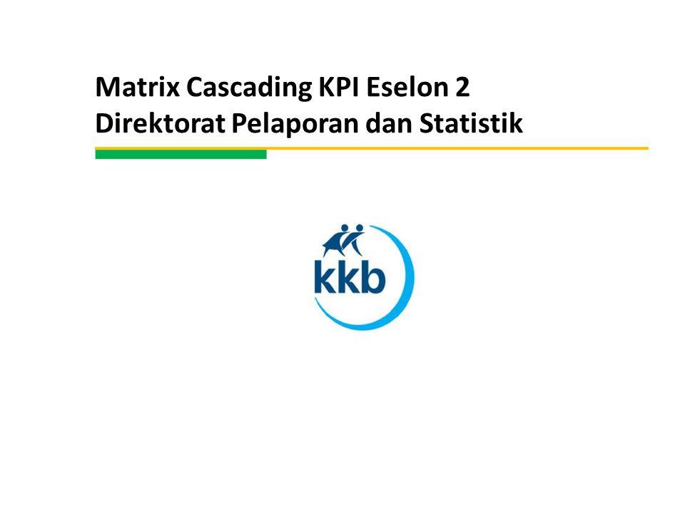 Matrix Cascading KPI Eselon 2 Direktorat Pelaporan dan Statistik