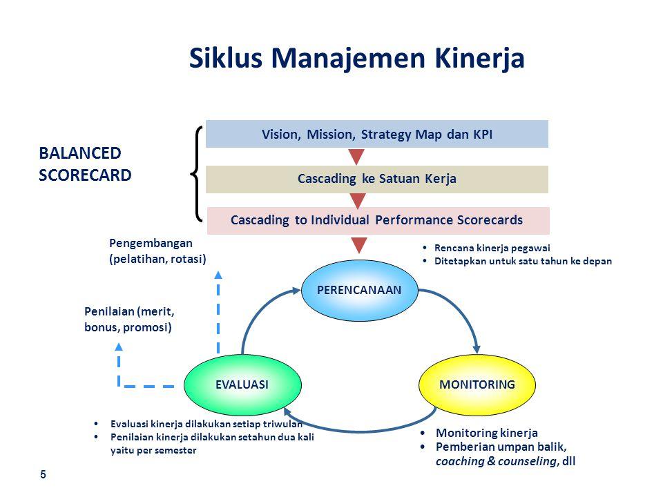 5 Cascading ke Satuan Kerja Cascading to Individual Performance Scorecards Vision, Mission, Strategy Map dan KPI BALANCED SCORECARD Rencana kinerja pe
