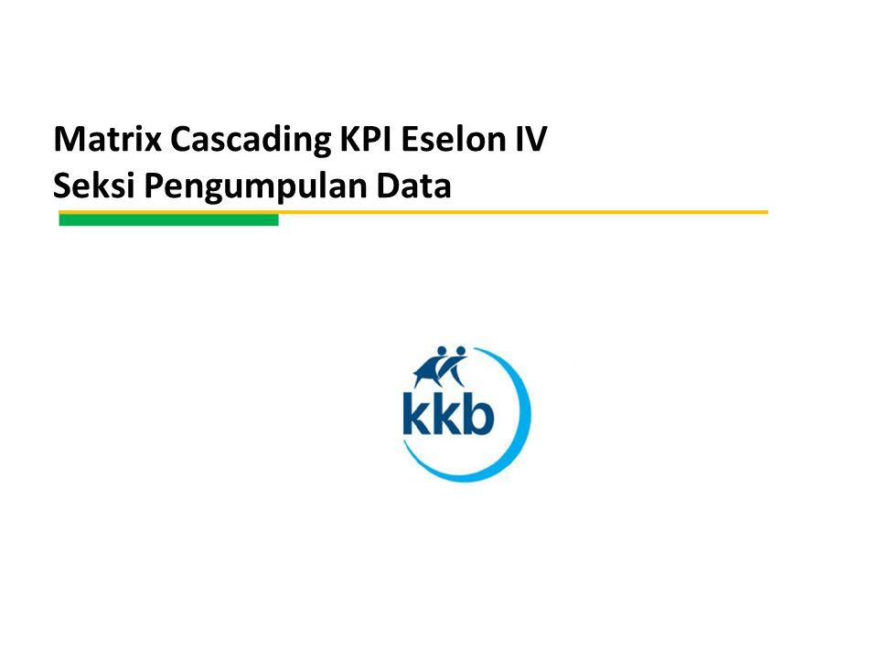 Matrix Cascading KPI Eselon IV Seksi Pengumpulan Data