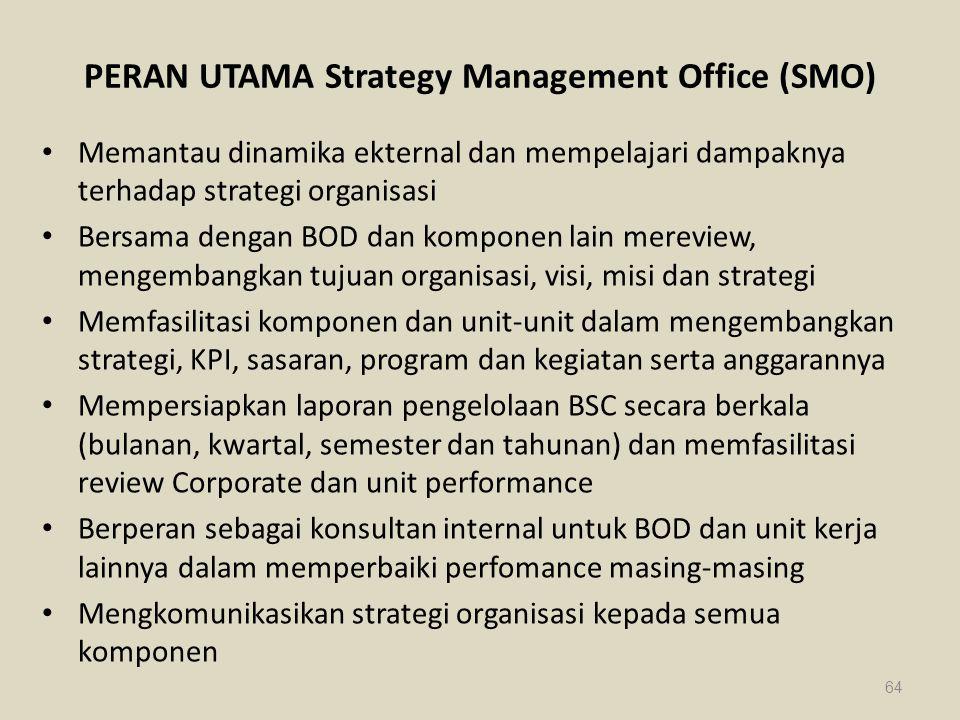 PERAN UTAMA Strategy Management Office (SMO) Memantau dinamika ekternal dan mempelajari dampaknya terhadap strategi organisasi Bersama dengan BOD dan