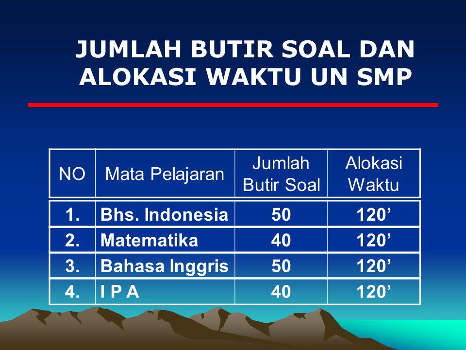 JUMLAH BUTIR SOAL DAN ALOKASI WAKTU UN SMP NOMata Pelajaran Jumlah Butir Soal Alokasi Waktu 1.Bhs. Indonesia50120' 2.Matematika40120' 3.Bahasa Inggris