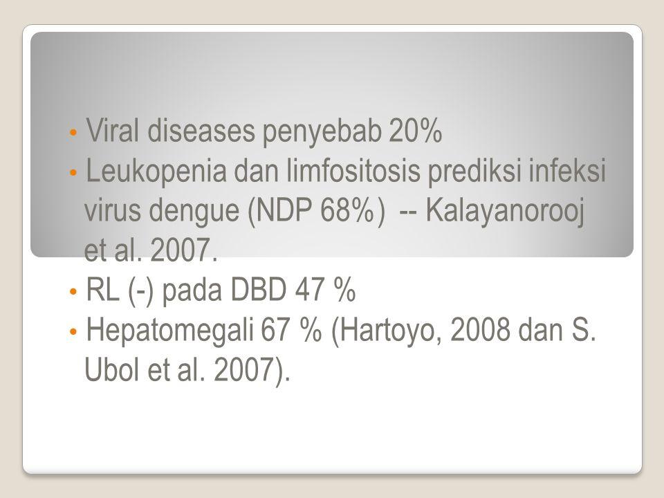 Viral diseases penyebab 20% Leukopenia dan limfositosis prediksi infeksi virus dengue (NDP 68%) -- Kalayanorooj et al.