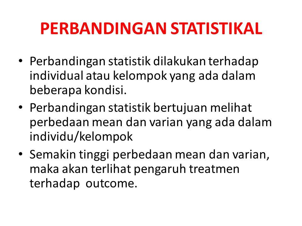 PERBANDINGAN STATISTIKAL Perbandingan statistik dilakukan terhadap individual atau kelompok yang ada dalam beberapa kondisi. Perbandingan statistik be