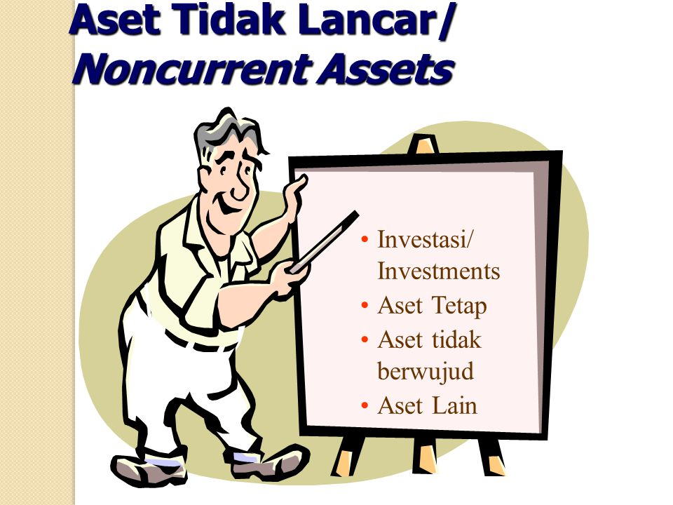 Aset Tidak Lancar/ Noncurrent Assets Investasi/ Investments Aset Tetap Aset tidak berwujud Aset Lain