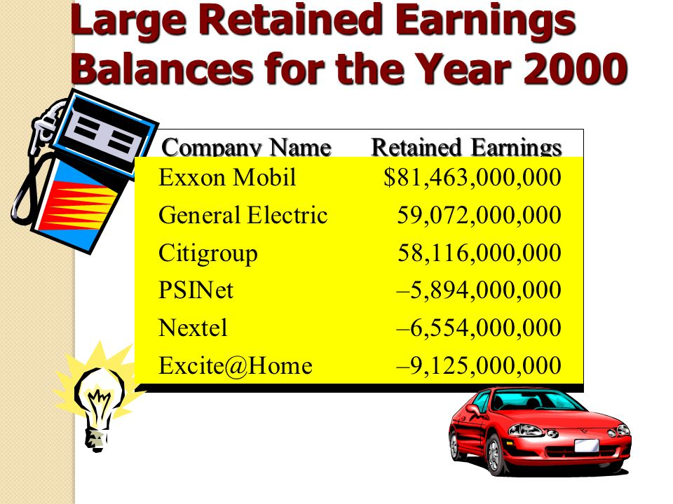 Large Retained Earnings Balances for the Year 2000 Company Name Retained Earnings Company Name Retained Earnings Exxon Mobil$81,463,000,000 General El