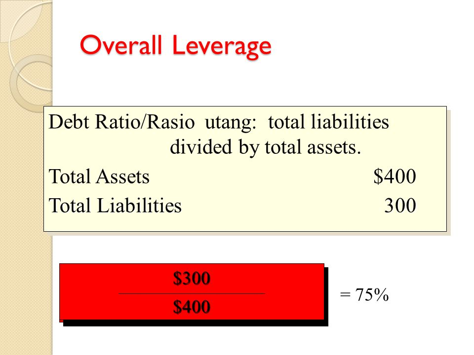Overall Leverage Debt Ratio/Rasio utang: total liabilities divided by total assets. Total Assets$400 Total Liabilities300 Debt Ratio/Rasio utang: tota