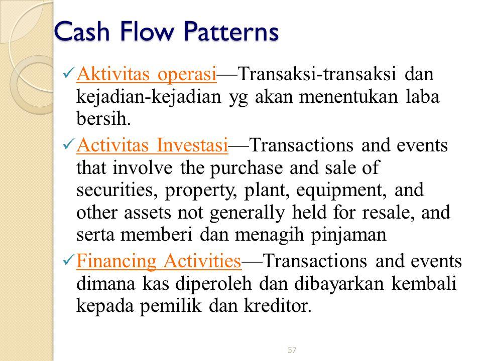 57 Aktivitas operasi—Transaksi-transaksi dan kejadian-kejadian yg akan menentukan laba bersih. Activitas Investasi—Transactions and events that involv