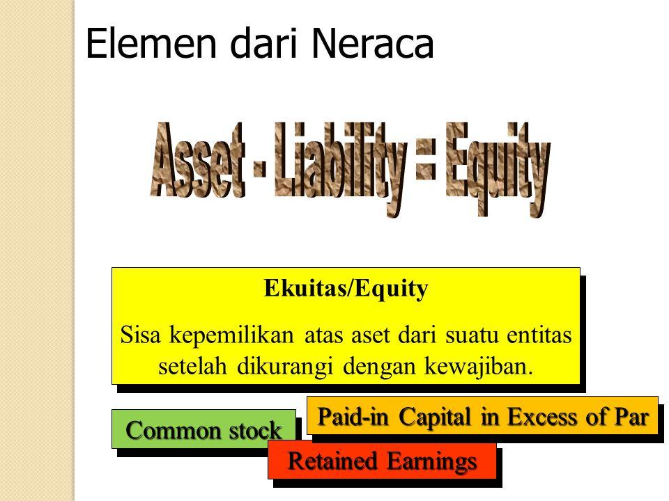 Ekuitas/Equity Sisa kepemilikan atas aset dari suatu entitas setelah dikurangi dengan kewajiban. Ekuitas/Equity Sisa kepemilikan atas aset dari suatu