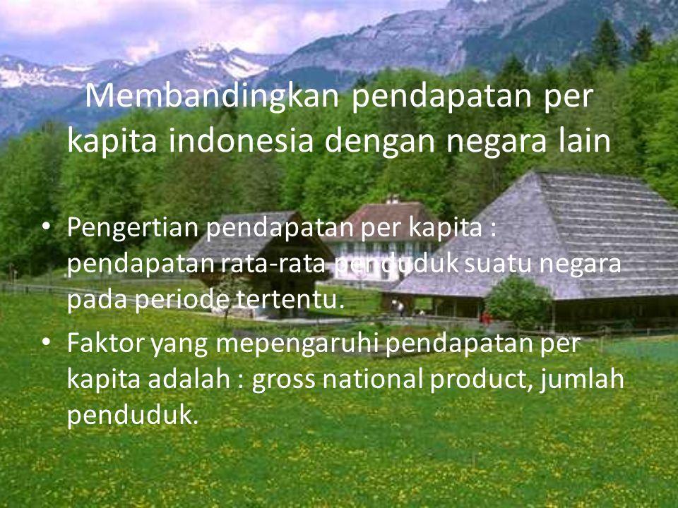 Membandingkan pendapatan per kapita indonesia dengan negara lain Pengertian pendapatan per kapita : pendapatan rata-rata penduduk suatu negara pada periode tertentu.
