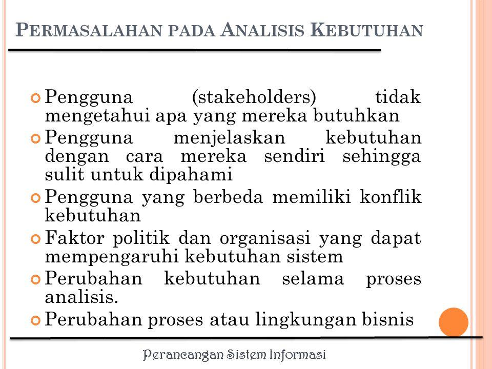 Perancangan Sistem Informasi A NALISIS K EBUTUHAN Analisis kebutuhan dikasifikasikan ke dalam dua kolompok, yaitu: Kebutuhan Fungsional Kebutuhan Non Fungsional