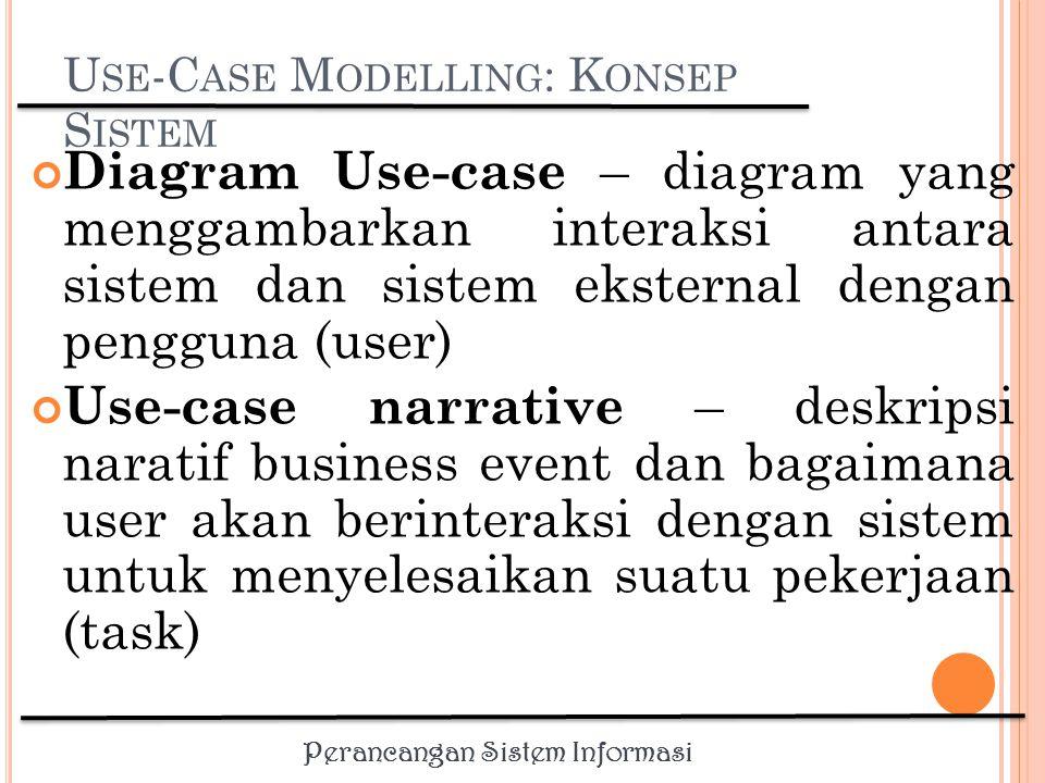 M EMODELKAN K EBUTUHAN S ISTEM M ENGGUNAKAN U SE -C ASE Konsep Sistem untuk Pemodelan dengan Use Case