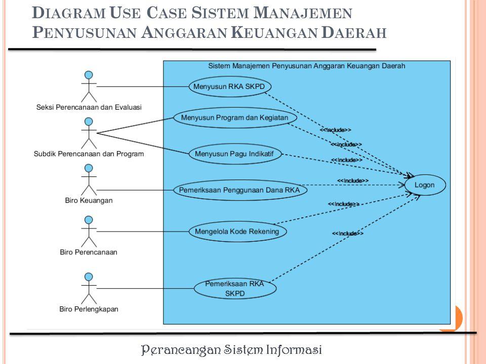 Perancangan Sistem Informasi S KENARIO U SE C ASE