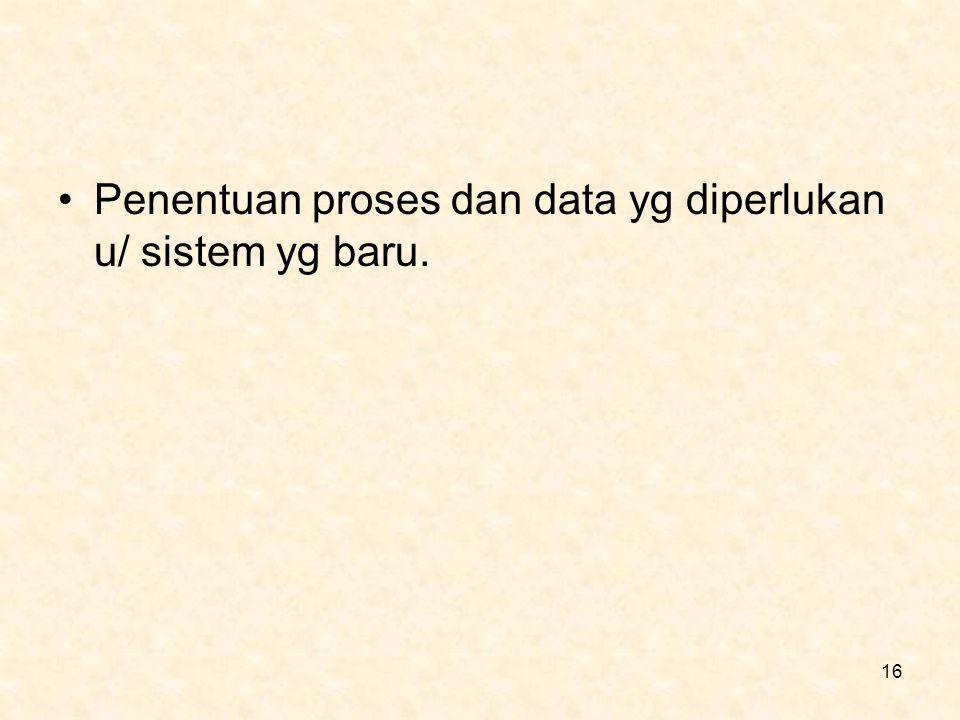 16 Penentuan proses dan data yg diperlukan u/ sistem yg baru.