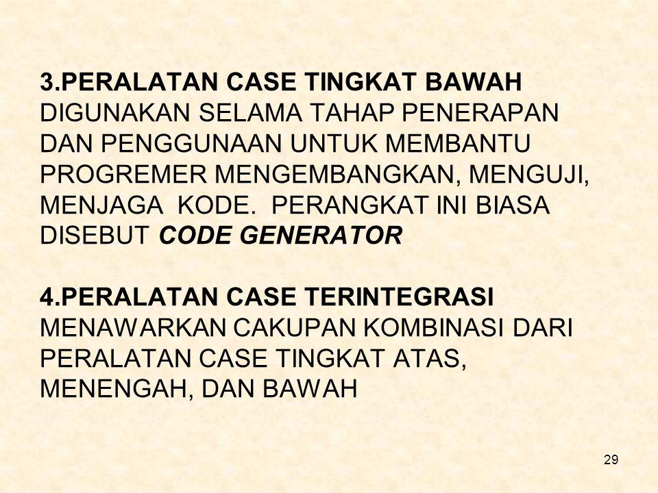 29 3.PERALATAN CASE TINGKAT BAWAH DIGUNAKAN SELAMA TAHAP PENERAPAN DAN PENGGUNAAN UNTUK MEMBANTU PROGREMER MENGEMBANGKAN, MENGUJI, MENJAGA KODE. PERAN