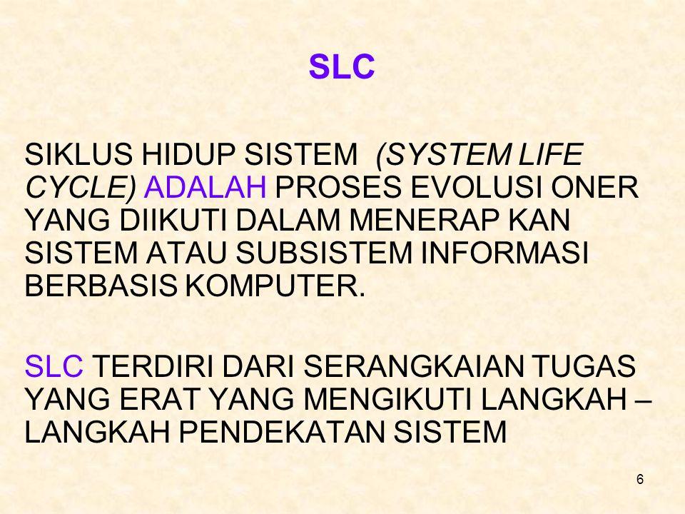 6 SLC SIKLUS HIDUP SISTEM (SYSTEM LIFE CYCLE) ADALAH PROSES EVOLUSI ONER YANG DIIKUTI DALAM MENERAP KAN SISTEM ATAU SUBSISTEM INFORMASI BERBASIS KOMPU