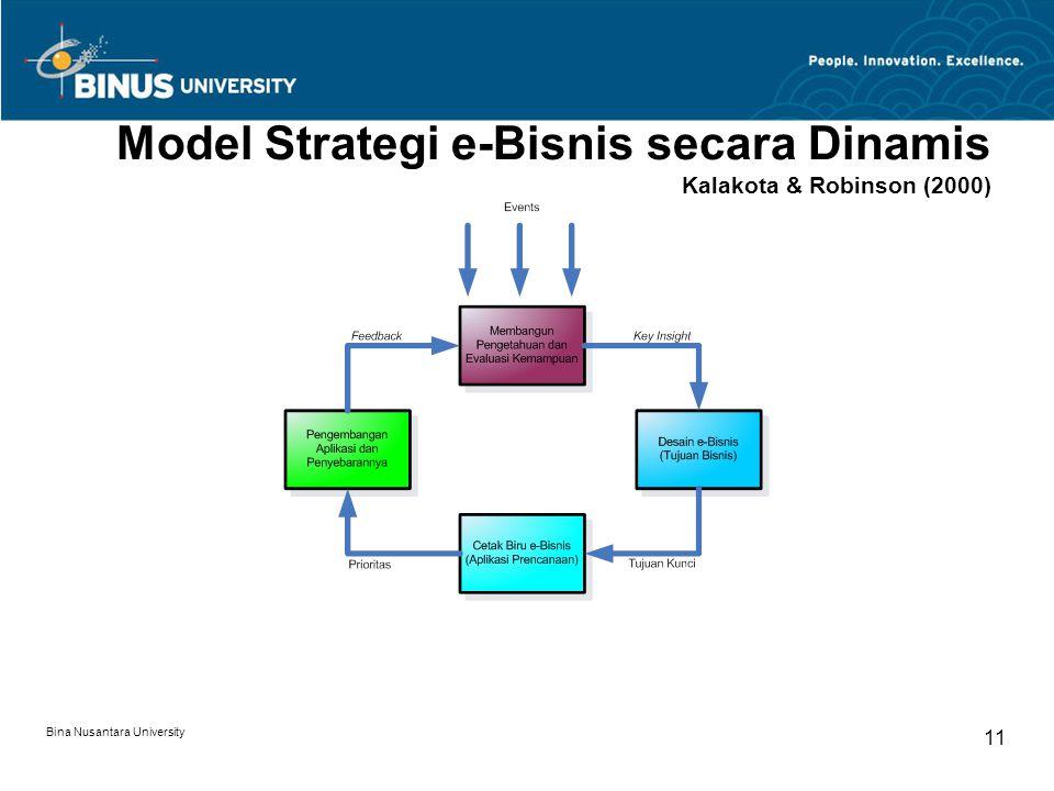 Bina Nusantara University 11 Model Strategi e-Bisnis secara Dinamis Kalakota & Robinson (2000)