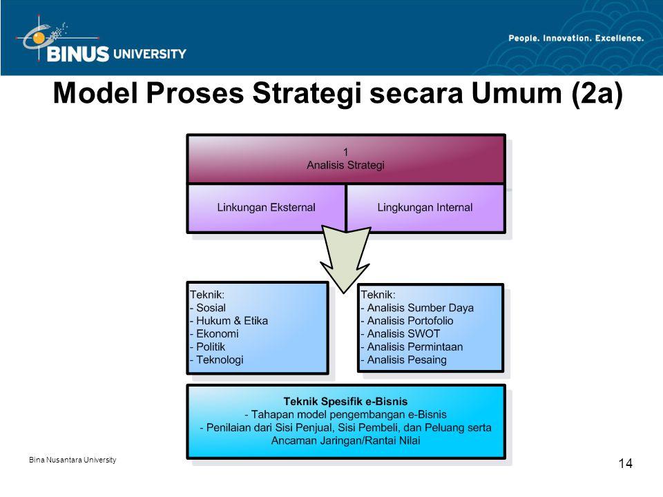 Bina Nusantara University 14 Model Proses Strategi secara Umum (2a)