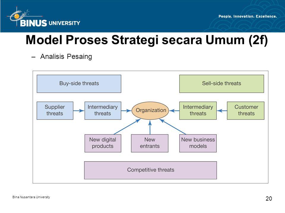 Bina Nusantara University 20 Model Proses Strategi secara Umum (2f) –Analisis Pesaing