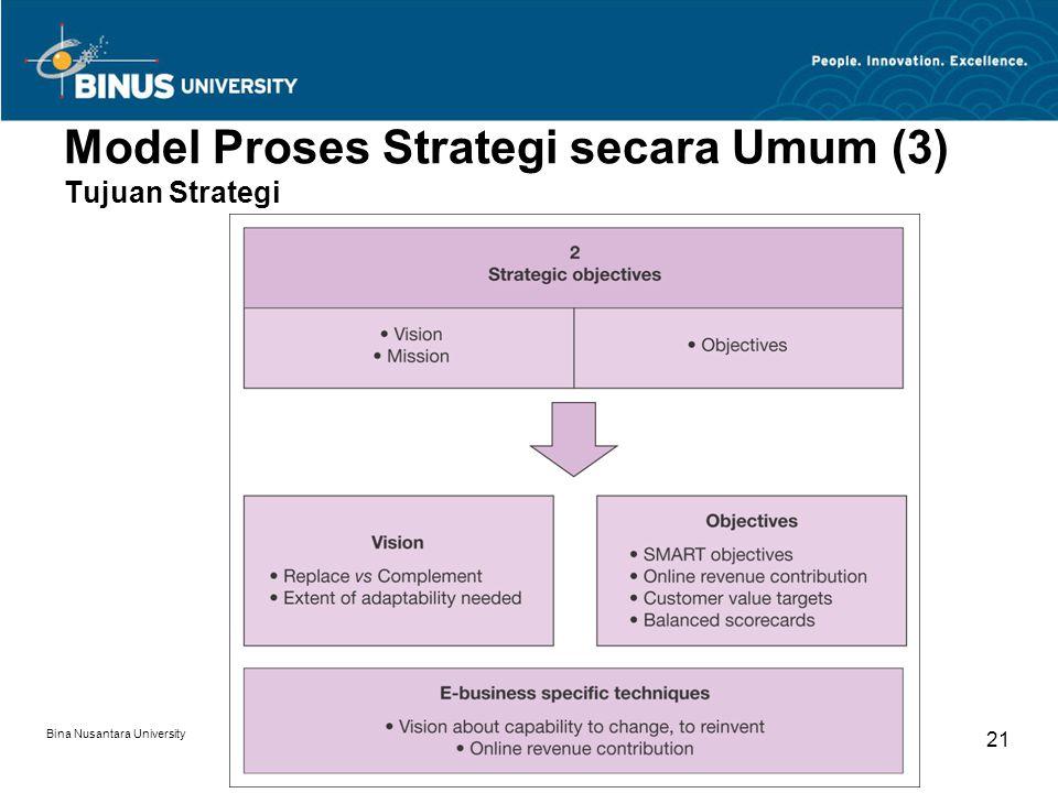 Bina Nusantara University 21 Model Proses Strategi secara Umum (3) Tujuan Strategi