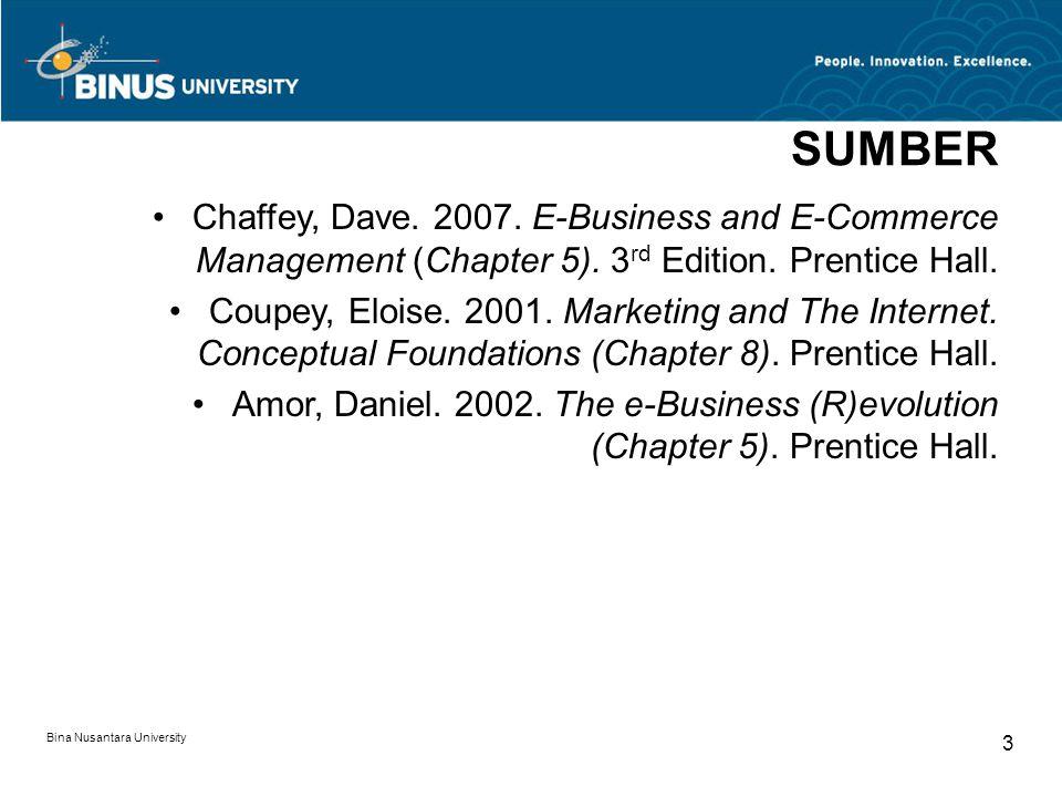 Bina Nusantara University 4 Terminologi Model Proses Strategi adalah suatu kerangka pendekatan dalam pengembangan strategi.