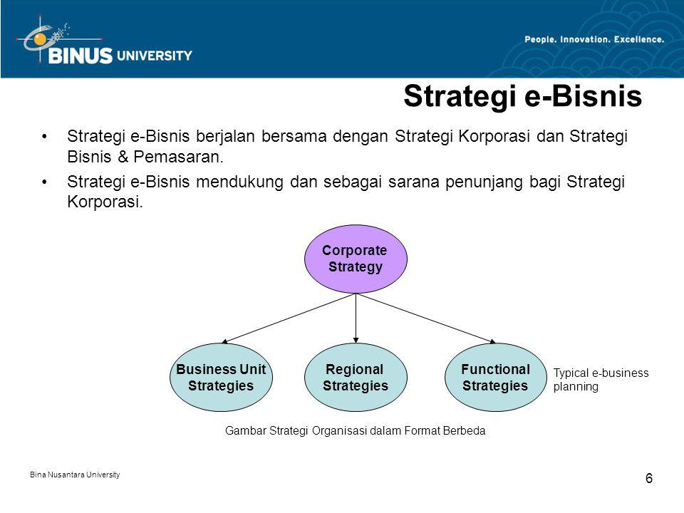 Bina Nusantara University 7 Penekanan Strategi e-Bisnis Implikasi dari Strategi e-Bisnis yang tidak didefinisikan dengan jelas: –Kehilangan peluang : kurangnya evaluasi peluang atau tidak cukupnya sumber daya terhadap inisiatif e-bisnis.