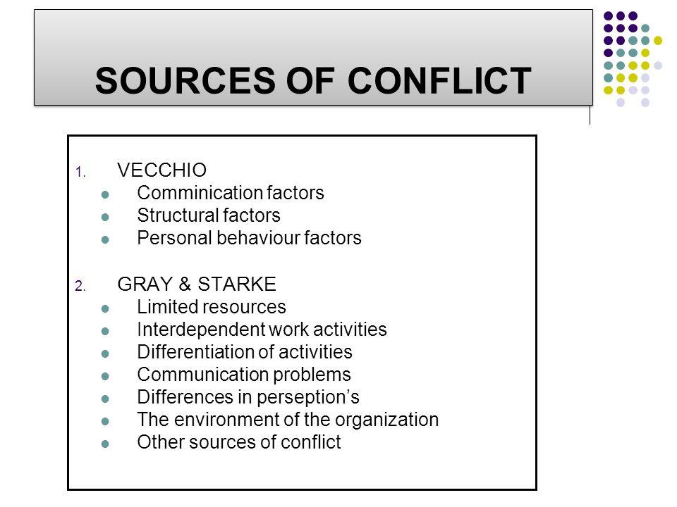 SOURCES OF CONFLICT 1. VECCHIO Comminication factors Structural factors Personal behaviour factors 2. GRAY & STARKE Limited resources Interdependent w
