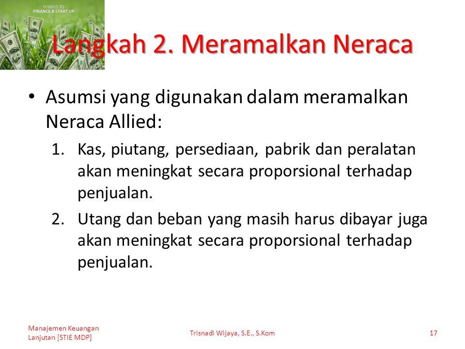 Langkah 2. Meramalkan Neraca Asumsi yang digunakan dalam meramalkan Neraca Allied: 1.Kas, piutang, persediaan, pabrik dan peralatan akan meningkat sec