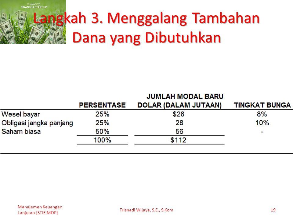 Langkah 3. Menggalang Tambahan Dana yang Dibutuhkan Manajemen Keuangan Lanjutan [STIE MDP] Trisnadi Wijaya, S.E., S.Kom19