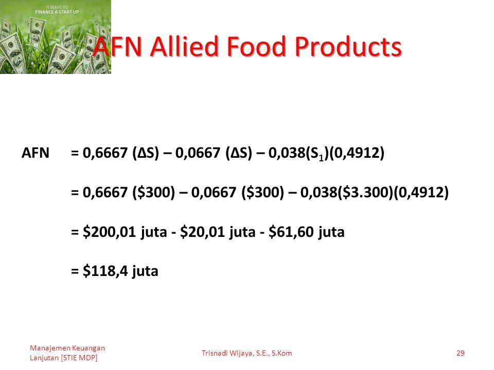 AFN Allied Food Products Manajemen Keuangan Lanjutan [STIE MDP] Trisnadi Wijaya, S.E., S.Kom29 AFN= 0,6667 (∆S) – 0,0667 (∆S) – 0,038(S 1 )(0,4912) =