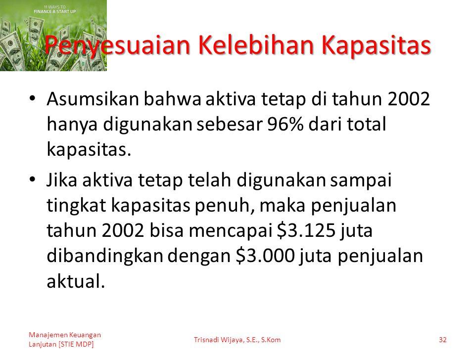 Penyesuaian Kelebihan Kapasitas Asumsikan bahwa aktiva tetap di tahun 2002 hanya digunakan sebesar 96% dari total kapasitas. Jika aktiva tetap telah d
