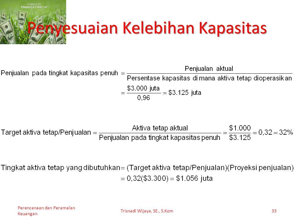Trisnadi Wijaya, SE., S.Kom33 Penyesuaian Kelebihan Kapasitas Perencanaan dan Peramalan Keuangan