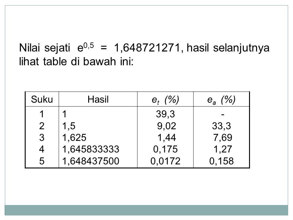 Nilai sejati e 0,5 = 1,648721271, hasil selanjutnya lihat table di bawah ini: SukuHasile t (%)e a (%) 1234512345 1 1,5 1,625 1,645833333 1,648437500 3