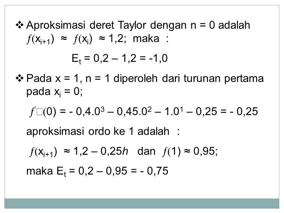  Aproksimasi deret Taylor dengan n = 0 adalah  x i+1 ) ≈  x i ) ≈ 1,2; maka : E t = 0,2 – 1,2 = -1,0  Pada x = 1, n = 1 diperoleh dari turunan p