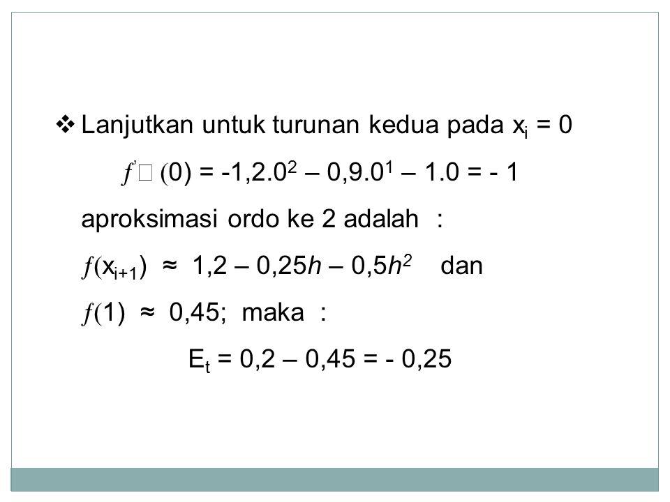  Lanjutkan untuk turunan kedua pada x i = 0  '  0) = -1,2.0 2 – 0,9.0 1 – 1.0 = - 1 aproksimasi ordo ke 2 adalah :  x i+1 ) ≈ 1,2 – 0,25h – 0,5
