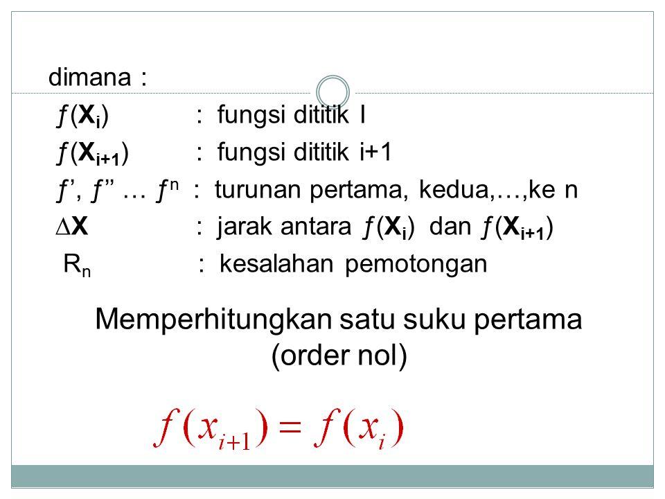 dimana : ƒ(X i ) : fungsi dititik I ƒ(X i+1 ) : fungsi dititik i+1 ƒ', ƒ'' … ƒ n : turunan pertama, kedua,…,ke n ∆X : jarak antara ƒ(X i ) dan ƒ(X i+1