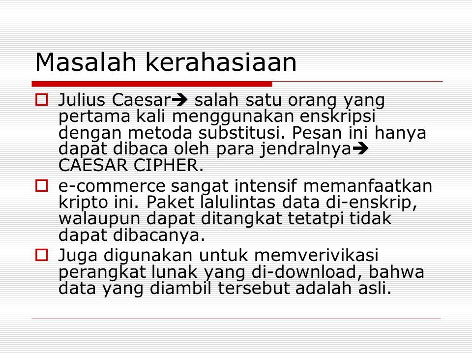 Informasi / pesan Informasi / pesan Plaintext Plaintext Chipertext Chipertext Encription Decription