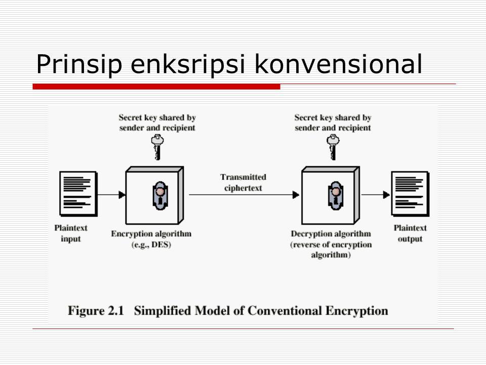 Enskripsi  Menggunakan rumus matematika  Hubungan simbiosis: Algoritma; Key; Data teks asli; Ciphertext.