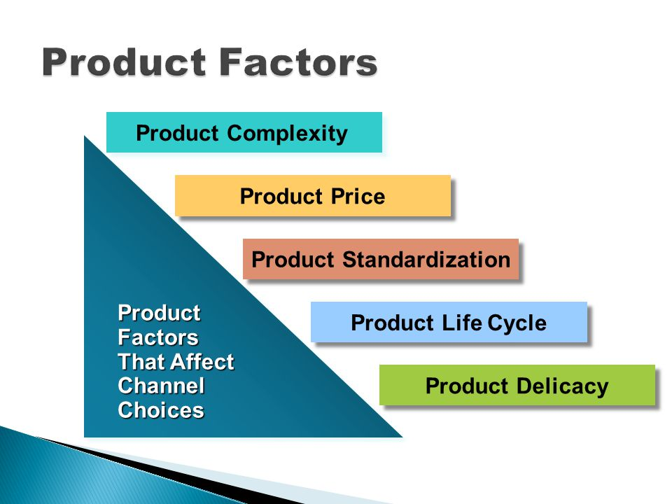 Product Factors That Affect Channel Choices Product Factors That Affect Channel Choices Product Complexity Product Standardization Product Life Cycle