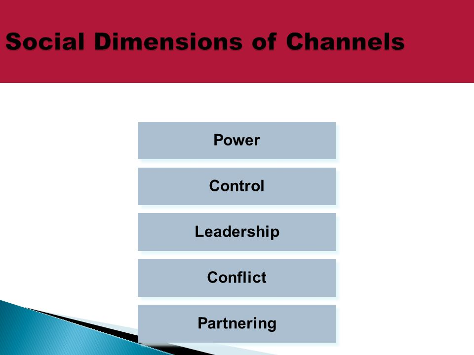 Partnering Conflict Leadership Control Power
