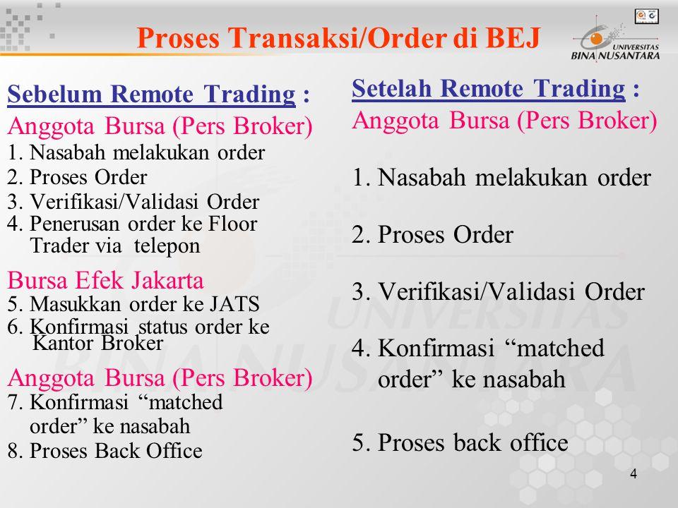 4 Proses Transaksi/Order di BEJ Sebelum Remote Trading : Anggota Bursa (Pers Broker) 1. Nasabah melakukan order 2. Proses Order 3. Verifikasi/Validasi