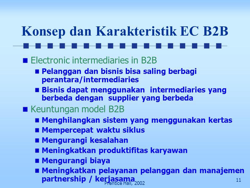 11 Prentice Hall, 2002 Konsep dan Karakteristik EC B2B Electronic intermediaries in B2B Pelanggan dan bisnis bisa saling berbagi perantara/intermediar