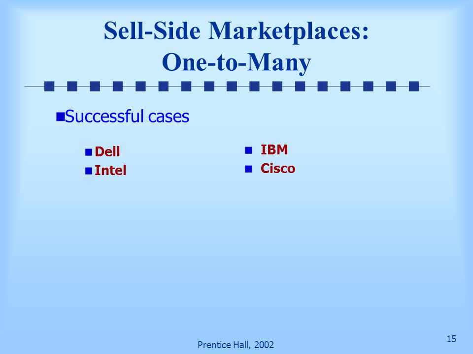 15 Prentice Hall, 2002 Sell-Side Marketplaces: One-to-Many Dell Intel IBM Cisco Successful cases