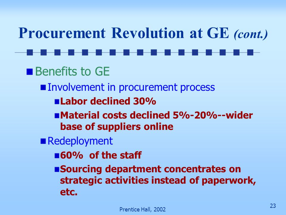 23 Prentice Hall, 2002 Procurement Revolution at GE (cont.) Benefits to GE Involvement in procurement process Labor declined 30% Material costs declined 5%-20%--wider base of suppliers online Redeployment 60% of the staff Sourcing department concentrates on strategic activities instead of paperwork, etc.