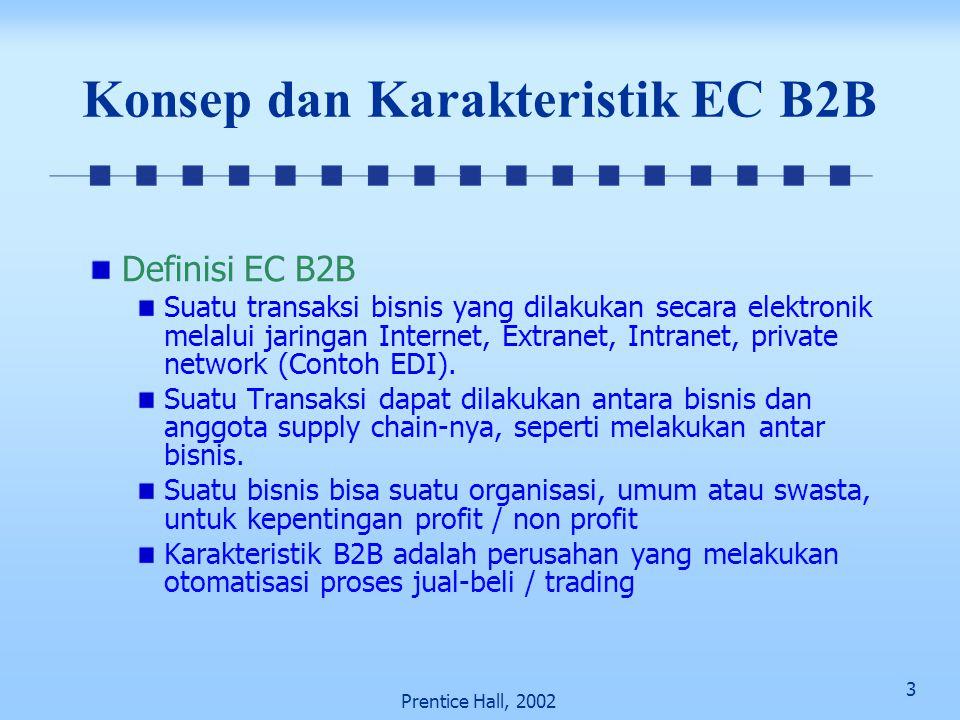 3 Prentice Hall, 2002 Konsep dan Karakteristik EC B2B Definisi EC B2B Suatu transaksi bisnis yang dilakukan secara elektronik melalui jaringan Interne