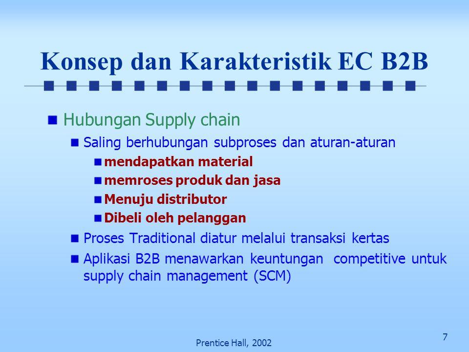 7 Prentice Hall, 2002 Konsep dan Karakteristik EC B2B Hubungan Supply chain Saling berhubungan subproses dan aturan-aturan mendapatkan material memros