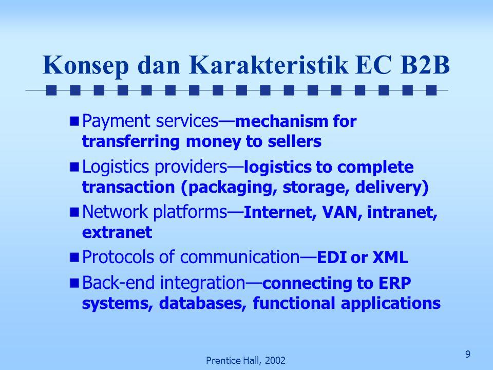 30 Prentice Hall, 2002 Extranet and EDI Secure interorganizational networks Traditional EDI limits accessibility of small companies Internet-based EDI offers wide accessibility to companies around the world
